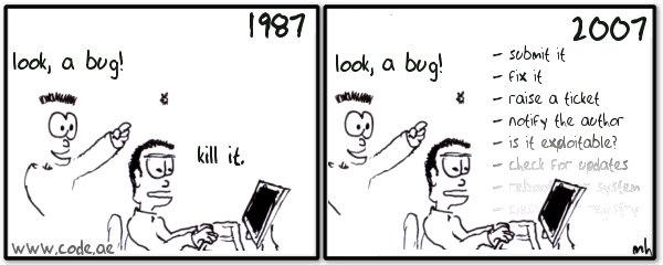 Bugs, 1987 - 2007